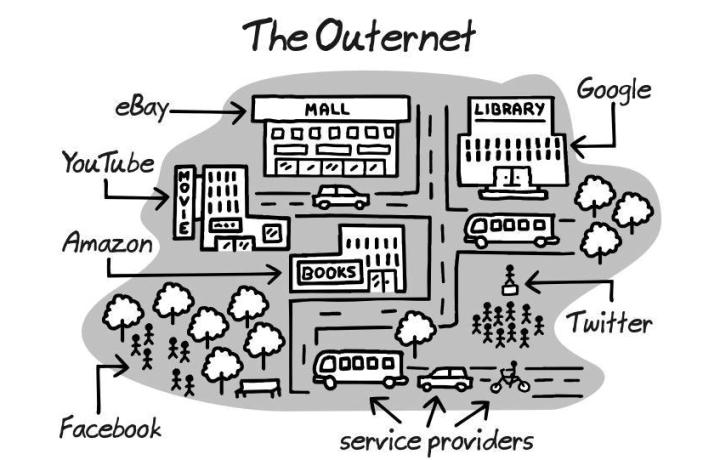 Outernet и Google