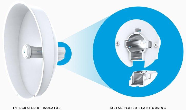 Металлическое покрытие для лучшей помехоустойчивости