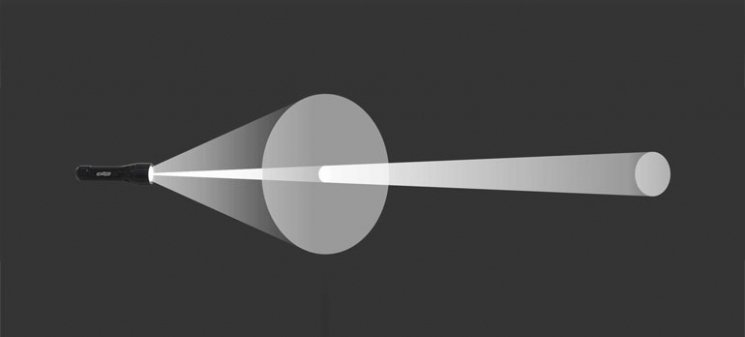 Усиление антенны на примере фонарика
