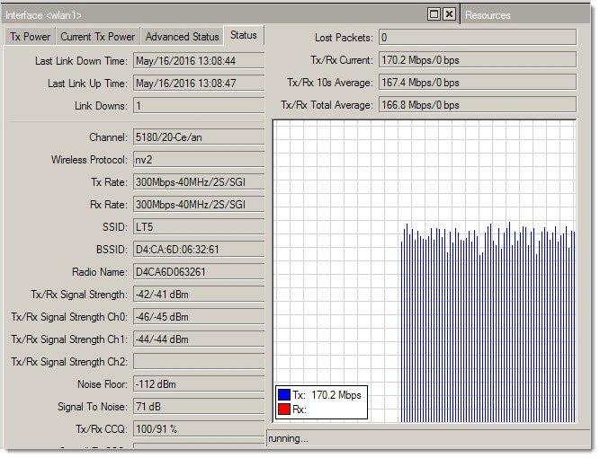 Tx MikroTik LHG 5 по протоколу TCP