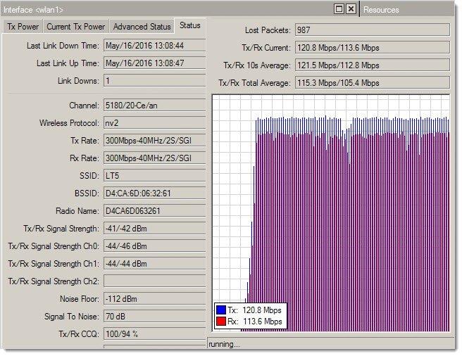 Tx и Rx MikroTik LHG 5 по протоколу UDP