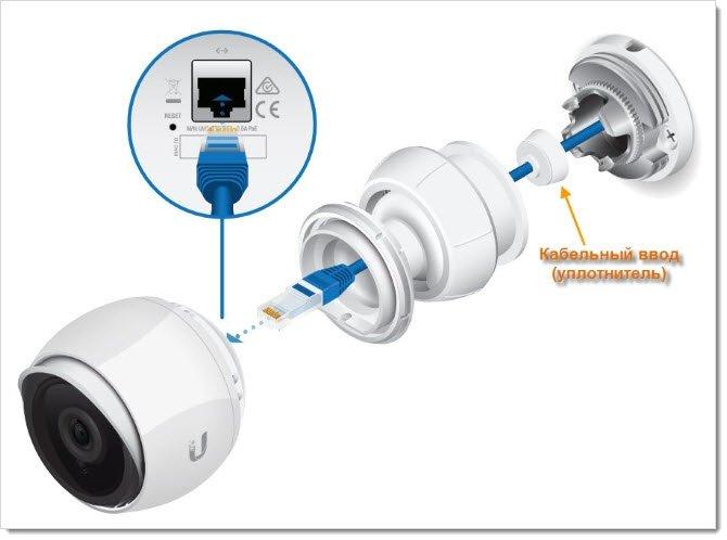 Подключение сетевого кабеля к камере UVC-G3