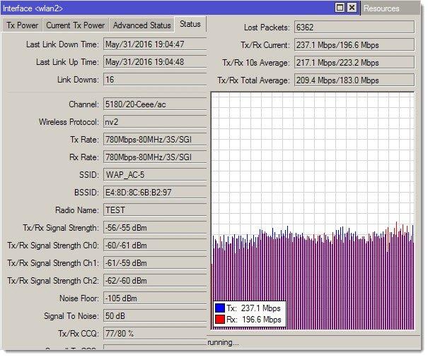 wAP ac 5ГГц UDP TX/RX (второй скрин