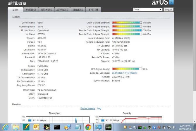 1 место. AirFiber5 (AF5) 103 км, 97/19 Мбит/сек