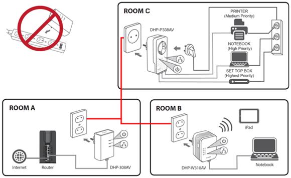 Простая сеть на Powerline адаптерах