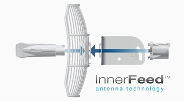 AirGrid m5 HP 23dbi InnerFeed