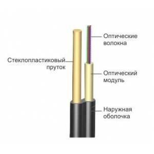 Кабель ОЦПтс-4А1(1х4)-4,0