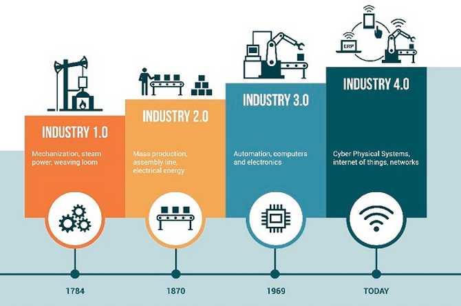 51d8f62112c Эксперты рассказали о развитии Интернета вещей в 2019