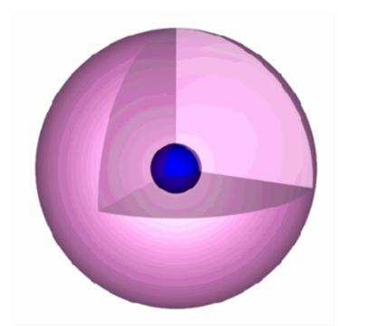 Диаграмма направленности эталонной антенны 3D