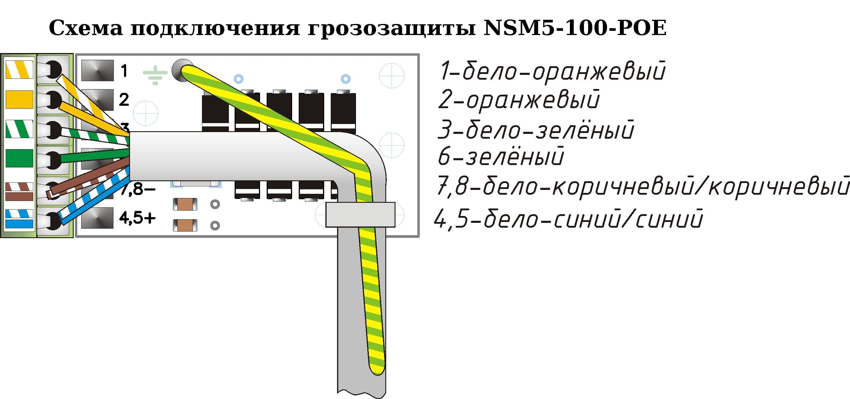 Схема подключения NSM5-100-PoE