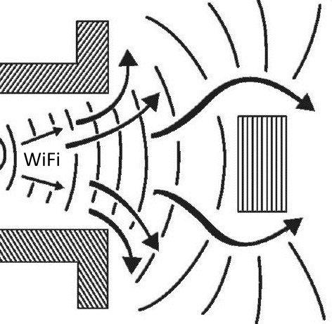 WiFi волна огибает препятствия