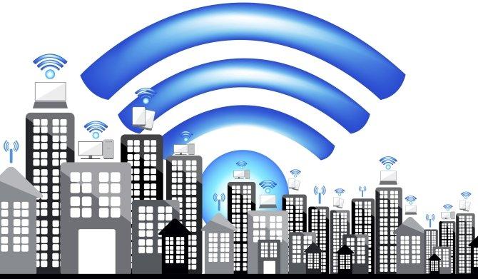 Подробно о характеристиках WiFi оборудования