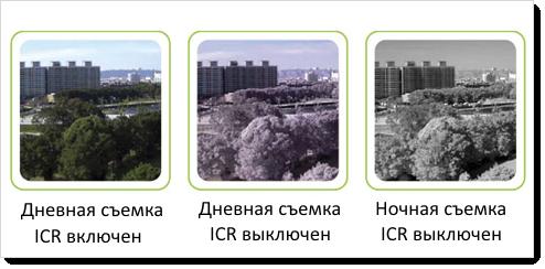 ICR фильтр (ИК фильтр)