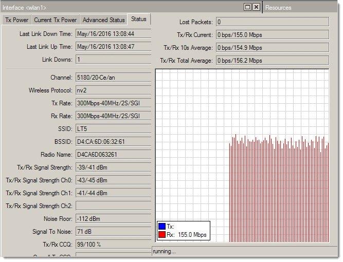 Rx MikroTik LHG 5 по протоколу TCP