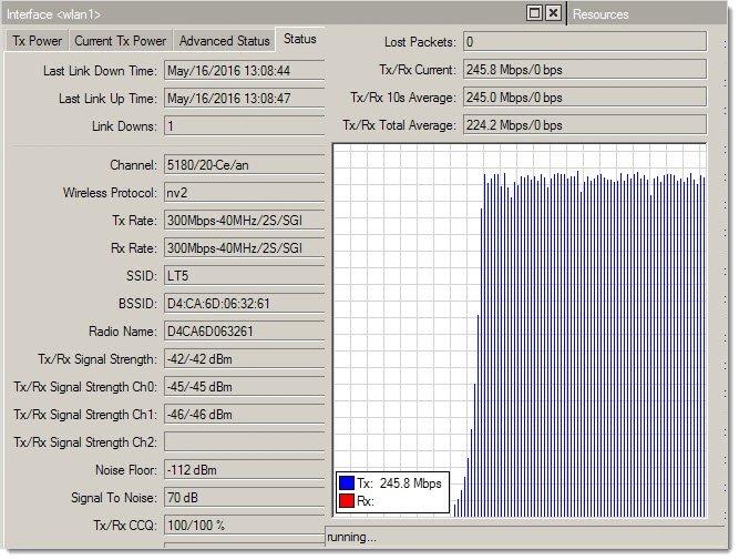 Tx MikroTik LHG 5 по протоколу UDP