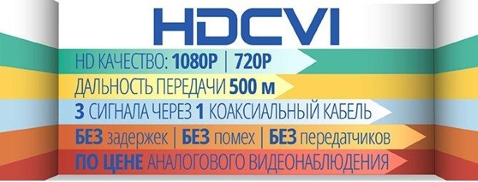 HDCVI технология