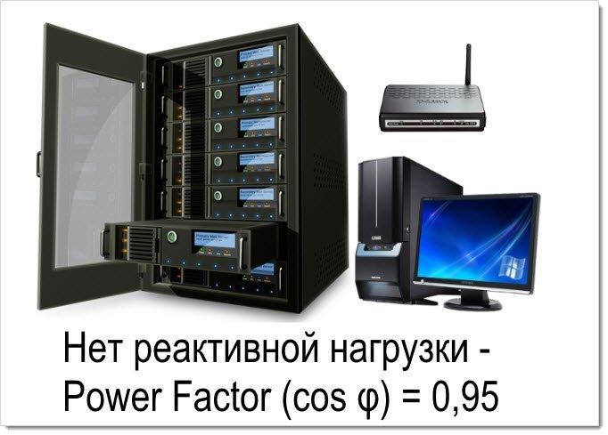 Power Factor устройств без реактивной нагрузки