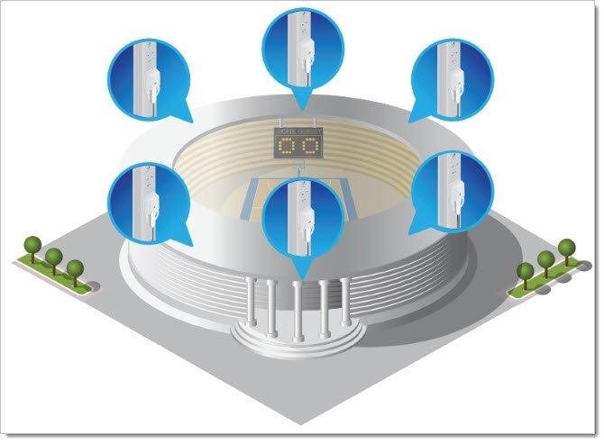 UniFi AP AC Mesh с секторными антеннами