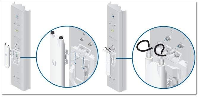 Unifi AP AC Mesh монтаж на секторной антенне