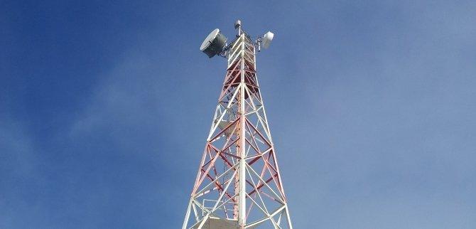 Современная радиорелейная связь