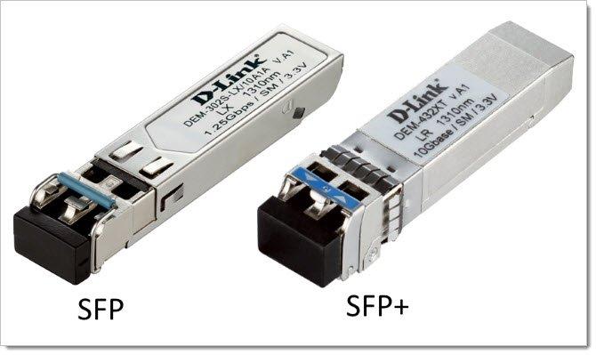 Форм-фактор SFP и SFP+
