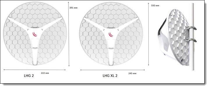 MikroTik LHG 2 (RBLHG-2nD) и LHG XL 2 (RBLHG-2nD-XL)