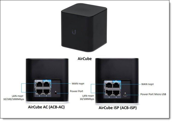 Сравнение AirCube