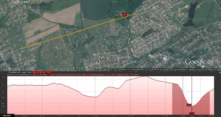 Пример плана беспроводного линка на Google Earth