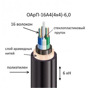 Кабель ОАрП-16А4(4х4)-6,0