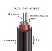 Кабель ОЦПс-12А1(1х12)-1,5
