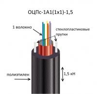 Кабель ОЦПс-1А1(1х1)-1,5