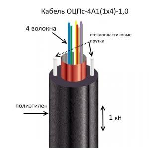 Кабель ОЦПс-4А1(1х4)-1,0