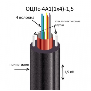 Кабель ОЦПс-4А1(1х4)-1,5