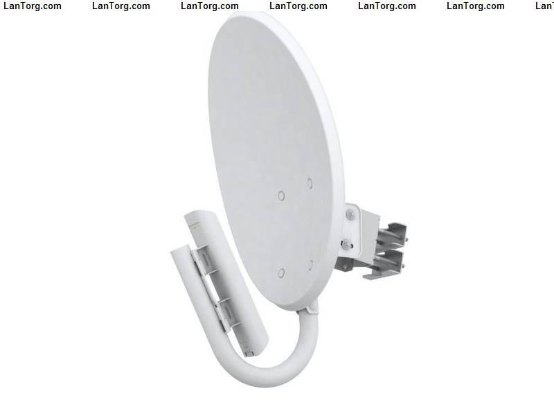 Ubiquiti M365 Antenna Drivers Windows