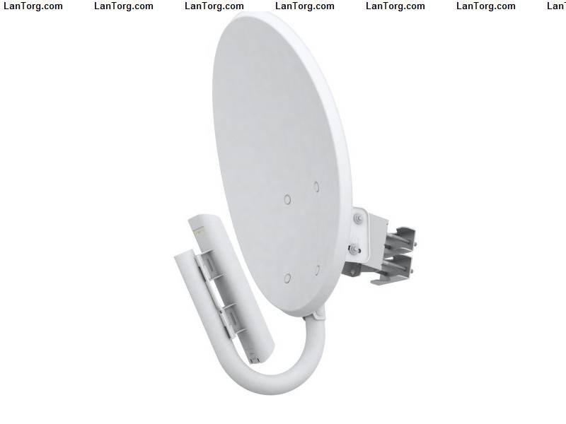 Ubiquiti M365 Antenna Driver FREE