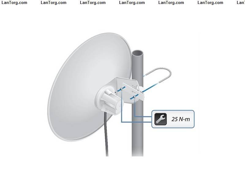 DRIVERS FOR UBIQUITI M2 ANTENNA